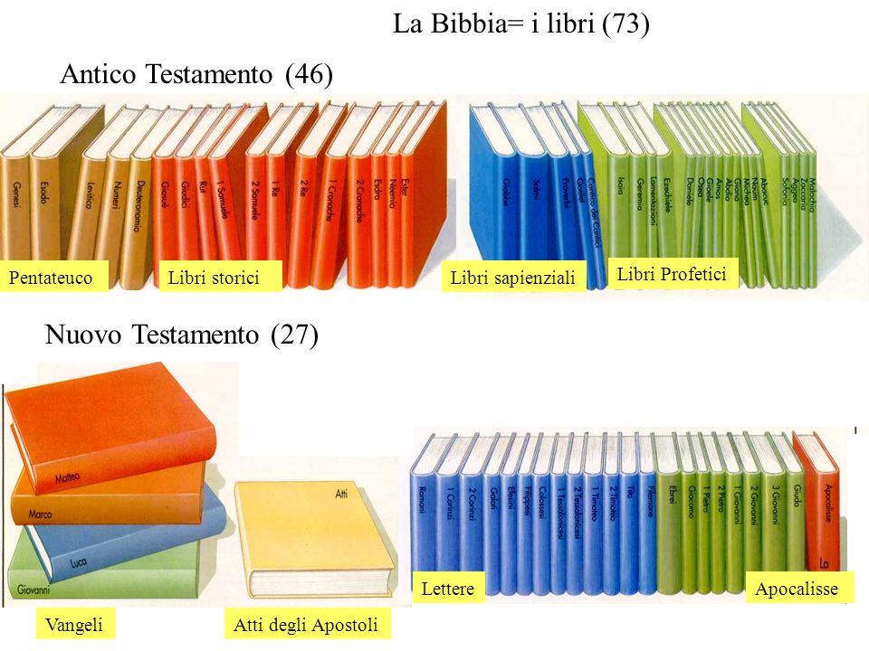 Antico Testamento (46) Nuovo Testamento (27) La Bibbia= i libri (73) PentateucoLibri storiciLibri sapienziali Libri Profetici VangeliAtti degli Apostoli LettereApocalisse
