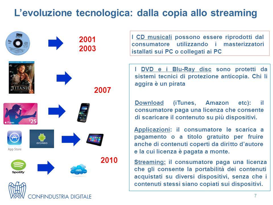 L'evoluzione tecnologica: dalla copia allo streaming I CD musicali possono essere riprodotti dal consumatore utilizzando i masterizzatori istallati sui PC o collegati ai PC I DVD e i Blu-Ray disc sono protetti da sistemi tecnici di protezione anticopia.