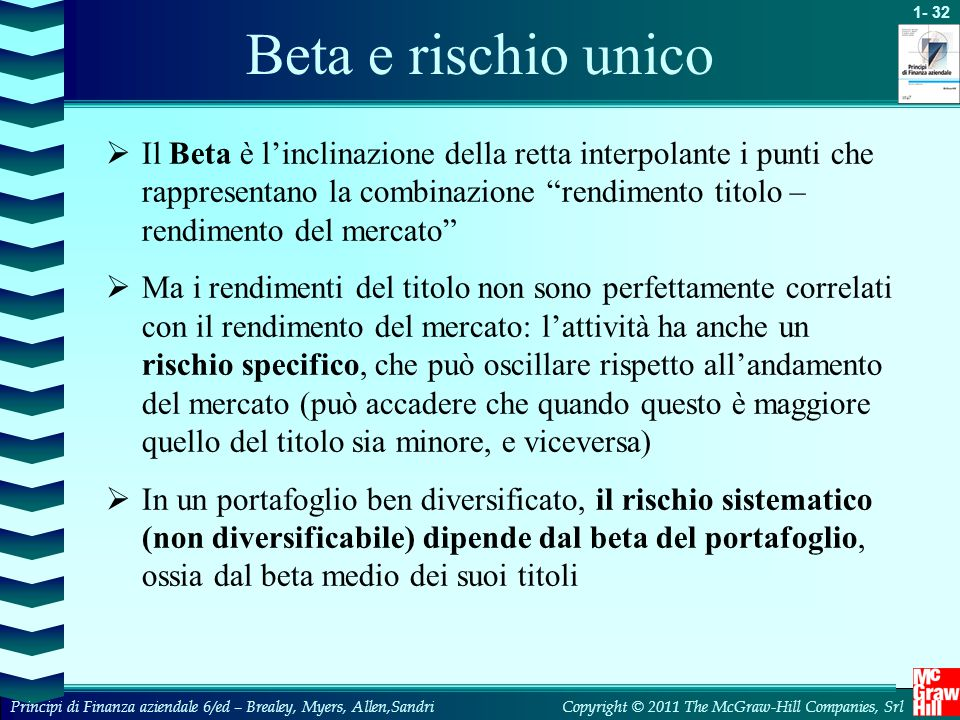 1- 32 Copyright © 2011 The McGraw-Hill Companies, SrlPrincipi di Finanza aziendale 6/ed – Brealey, Myers, Allen,Sandri Beta e rischio unico  Il Beta