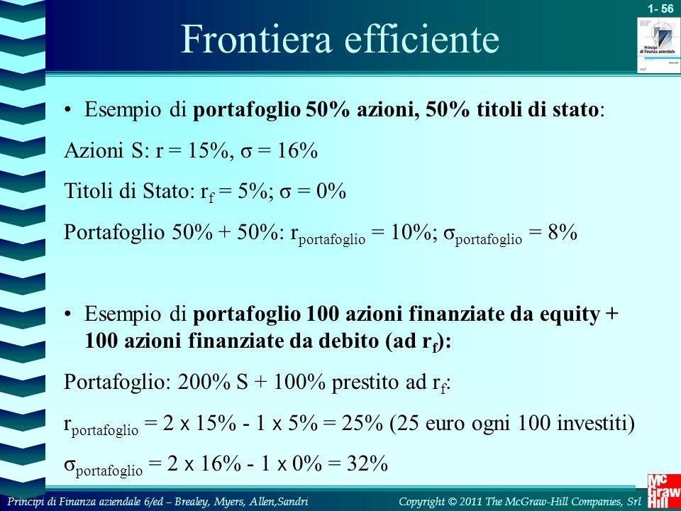 1- 56 Copyright © 2011 The McGraw-Hill Companies, SrlPrincipi di Finanza aziendale 6/ed – Brealey, Myers, Allen,Sandri Frontiera efficiente Esempio di portafoglio 50% azioni, 50% titoli di stato: Azioni S: r = 15%, σ = 16% Titoli di Stato: r f = 5%; σ = 0% Portafoglio 50% + 50%: r portafoglio = 10%; σ portafoglio = 8% Esempio di portafoglio 100 azioni finanziate da equity + 100 azioni finanziate da debito (ad r f ): Portafoglio: 200% S + 100% prestito ad r f : r portafoglio = 2 x 15% - 1 x 5% = 25% (25 euro ogni 100 investiti) σ portafoglio = 2 x 16% - 1 x 0% = 32%