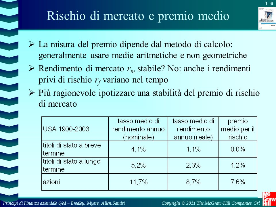 1- 27 Copyright © 2011 The McGraw-Hill Companies, SrlPrincipi di Finanza aziendale 6/ed – Brealey, Myers, Allen,Sandri Rischio di portafoglio All'aumentare dei titoli, il numero delle covarianze diventa molto superiore a quello delle varianze: la variabilità del portafoglio dipende principalmente dalle covarianze Assumendo investimenti di eguali entità negli N titoli, le quote sono 1/N e in ogni casella di varianza e covarianza c'è 1/N 2, con N caselle varianza e N 2 -N caselle covarianza.