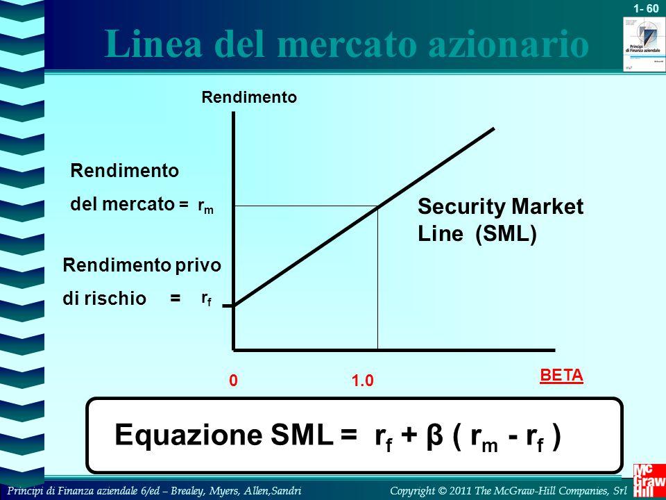 1- 60 Copyright © 2011 The McGraw-Hill Companies, SrlPrincipi di Finanza aziendale 6/ed – Brealey, Myers, Allen,Sandri Linea del mercato azionario Rendimento rfrf 1.0 BETA 0 Rendimento del mercato = r m Rendimento privo di rischio = Security Market Line (SML) Equazione SML = r f + β ( r m - r f )