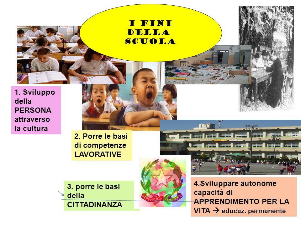4 la scuola NON HA IL MONOPOLIO DELL'EDUCAZIONE  cfr.