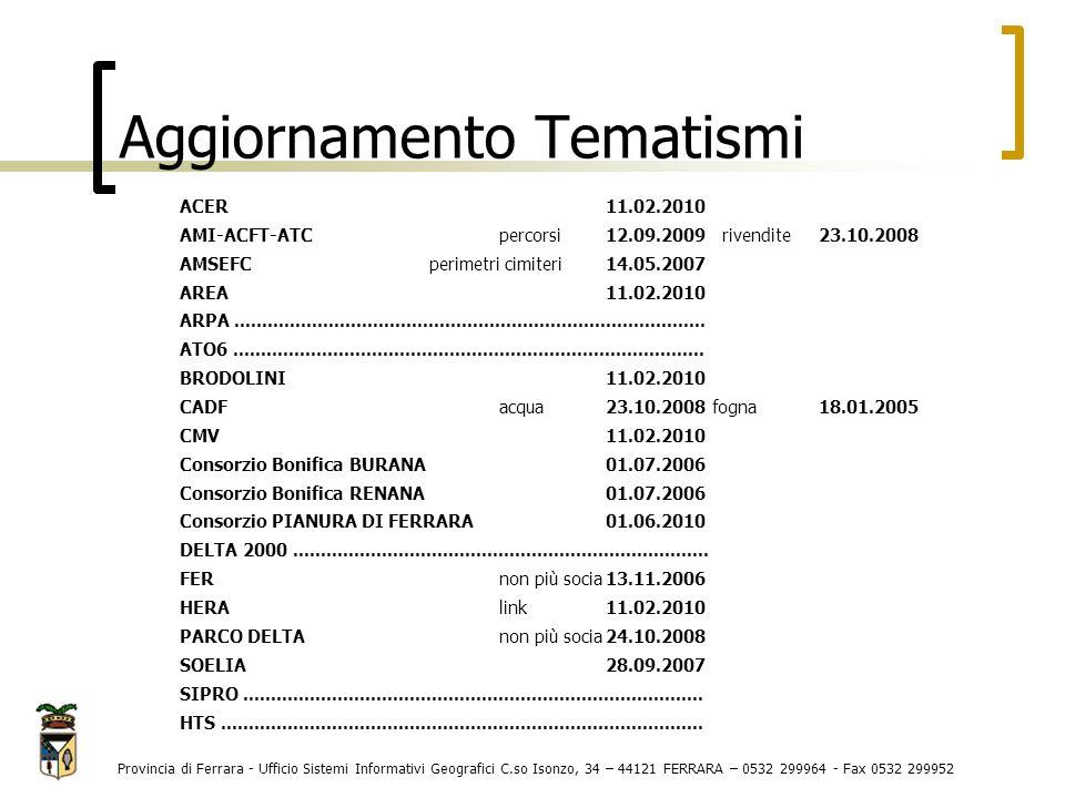Provincia di Ferrara - Ufficio Sistemi Informativi Geografici C.so Isonzo, 34 – 44121 FERRARA – 0532 299964 - Fax 0532 299952 Attualmente solo alcune Aziende rendono disponibili, in scarico ai Comuni, i propri tematismi mentre i Comuni condividono in rete le proprie informazioni aggiornate di via e numero civico.