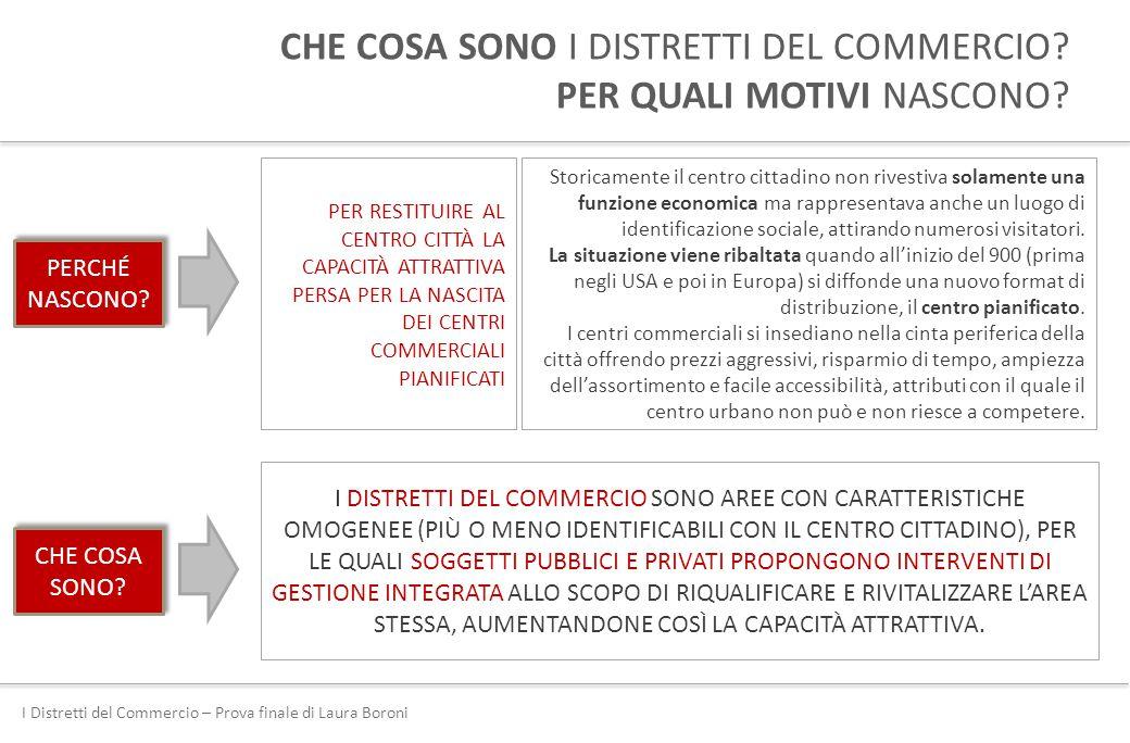 I Distretti del Commercio – Prova finale di Laura Boroni CHE COSA SONO I DISTRETTI DEL COMMERCIO.