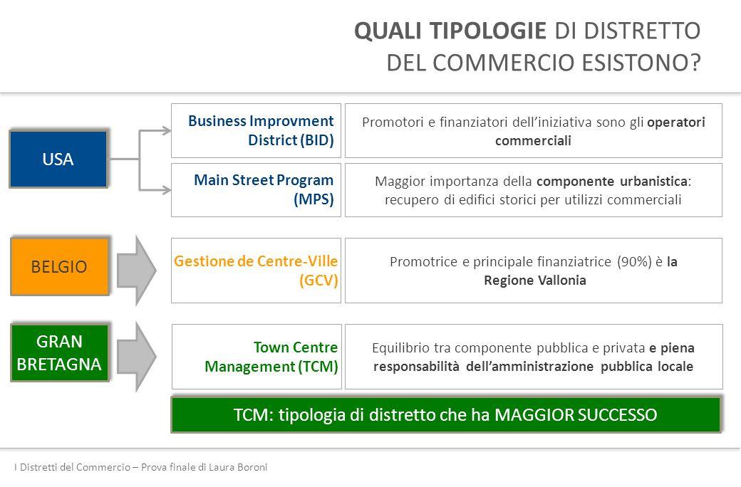 I Distretti del Commercio – Prova finale di Laura Boroni QUALI TIPOLOGIE DI DISTRETTO DEL COMMERCIO ESISTONO.