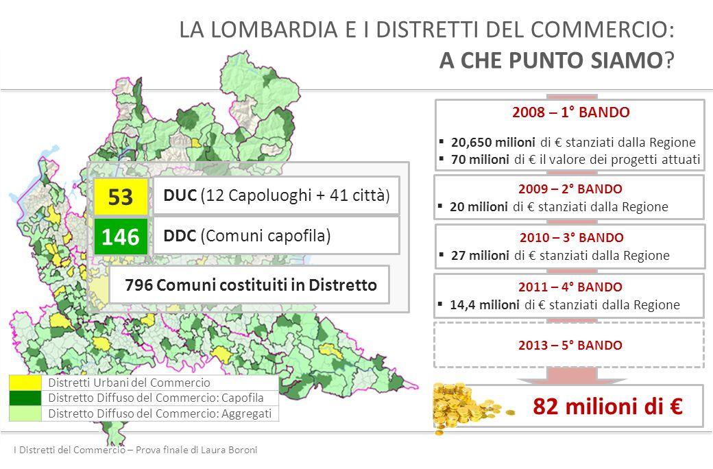 I Distretti del Commercio – Prova finale di Laura Boroni LA LOMBARDIA E I DISTRETTI DEL COMMERCIO: A CHE PUNTO SIAMO.