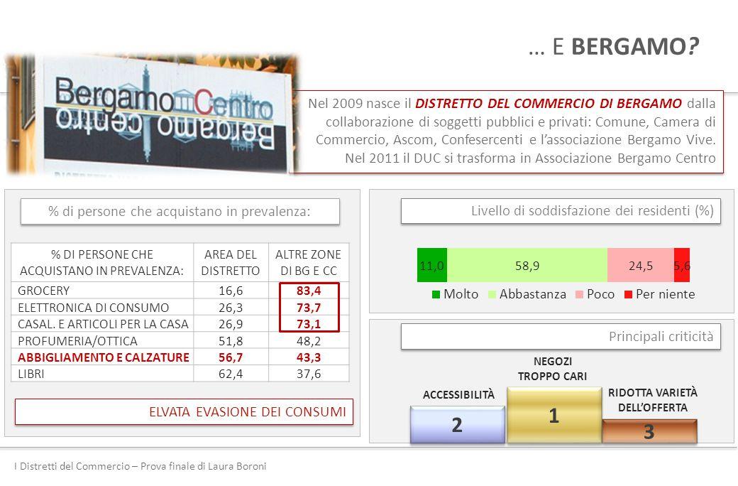 I Distretti del Commercio – Prova finale di Laura Boroni … E BERGAMO.