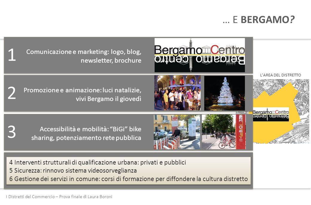 I Distretti del Commercio – Prova finale di Laura Boroni … E BERGAMO? Comunicazione e marketing: logo, blog, newsletter, brochure 1 Promozione e anima