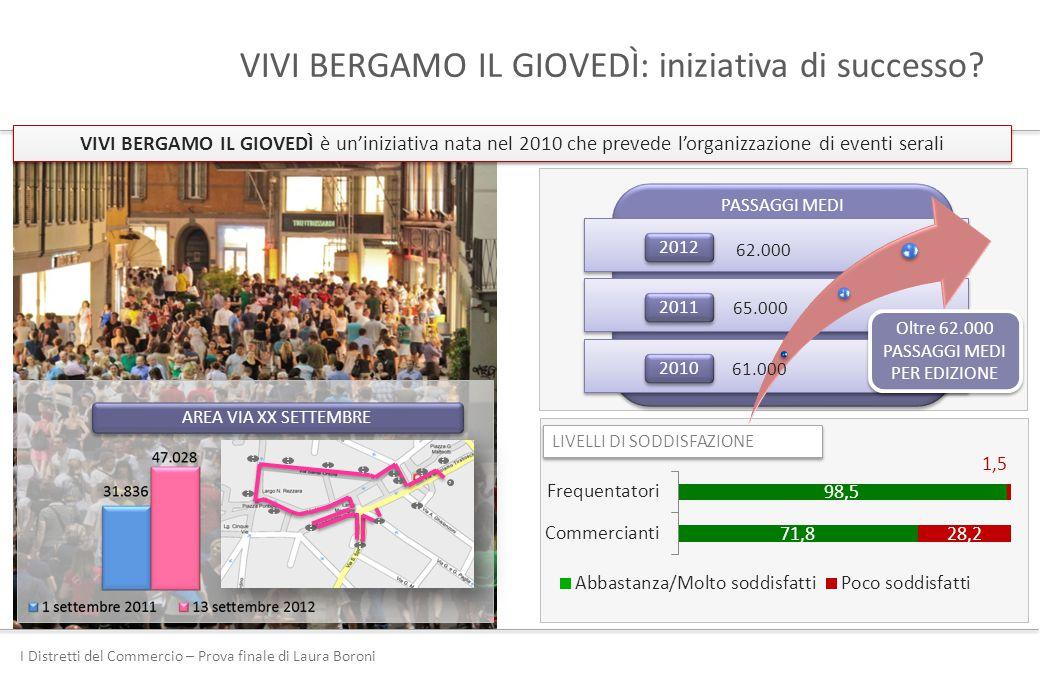 I Distretti del Commercio – Prova finale di Laura Boroni VIVI BERGAMO IL GIOVEDÌ: iniziativa di successo.
