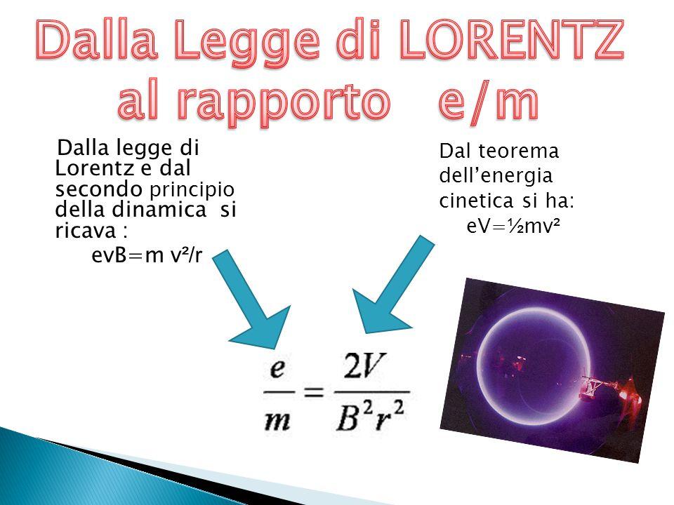Dalla legge di Lorentz e dal secondo principio della dinamica si ricava : evB=m v ²/r Dal teorema dell'energia cinetica si ha: eV= ½ mv ²