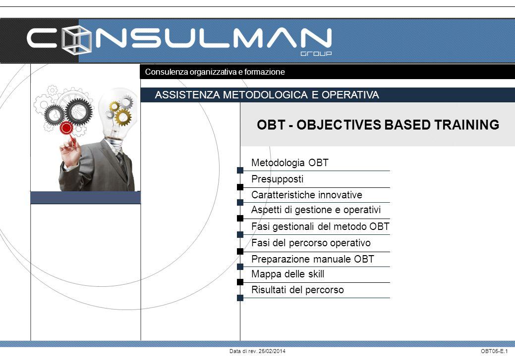 Consulenza organizzativa e formazione Data di rev. 25/02/2014OBT05-E.1 Presupposti Metodologia OBT Fasi del percorso operativo OBT - OBJECTIVES BASED