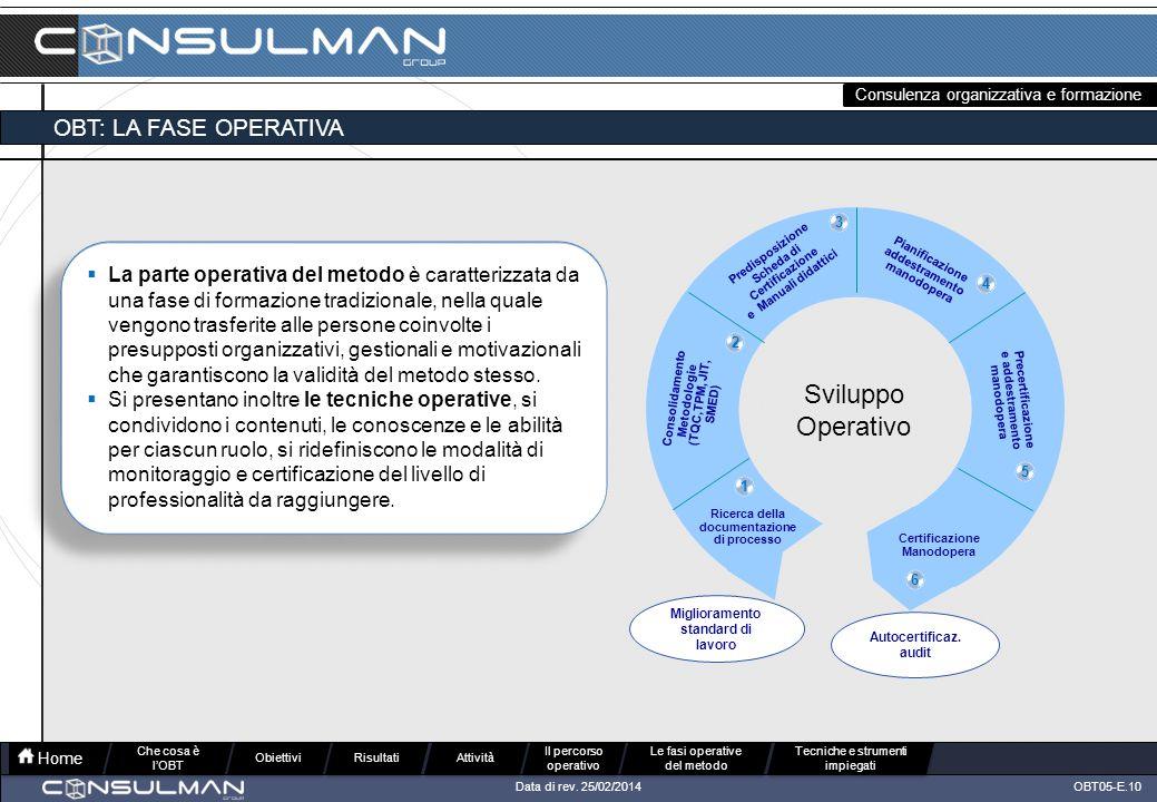 Consulenza organizzativa e formazione OBT05-E.10Data di rev. 25/02/2014 Le fasi operative del metodo Le fasi operative del metodo Che cosa è l'OBT Che