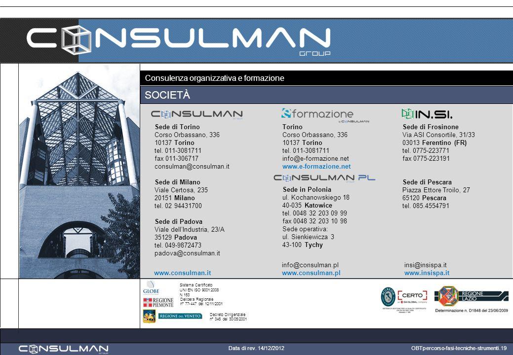 Consulenza organizzativa e formazione Sede di Frosinone Via ASI Consortile, 31/33 03013 Ferentino (FR) tel. 0775-223771 fax 0775-223191 Sede di Pescar