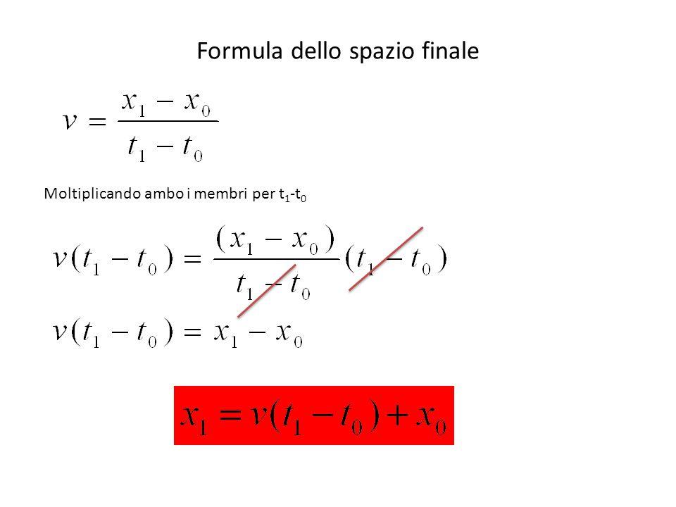 Caso particolare Ovvero: Se il corpo si trova, all'istante iniziale, nell'origine dell'asse x, si ha: t 0 =0, x 0 =0 La formula dello spazio perciò diventa: