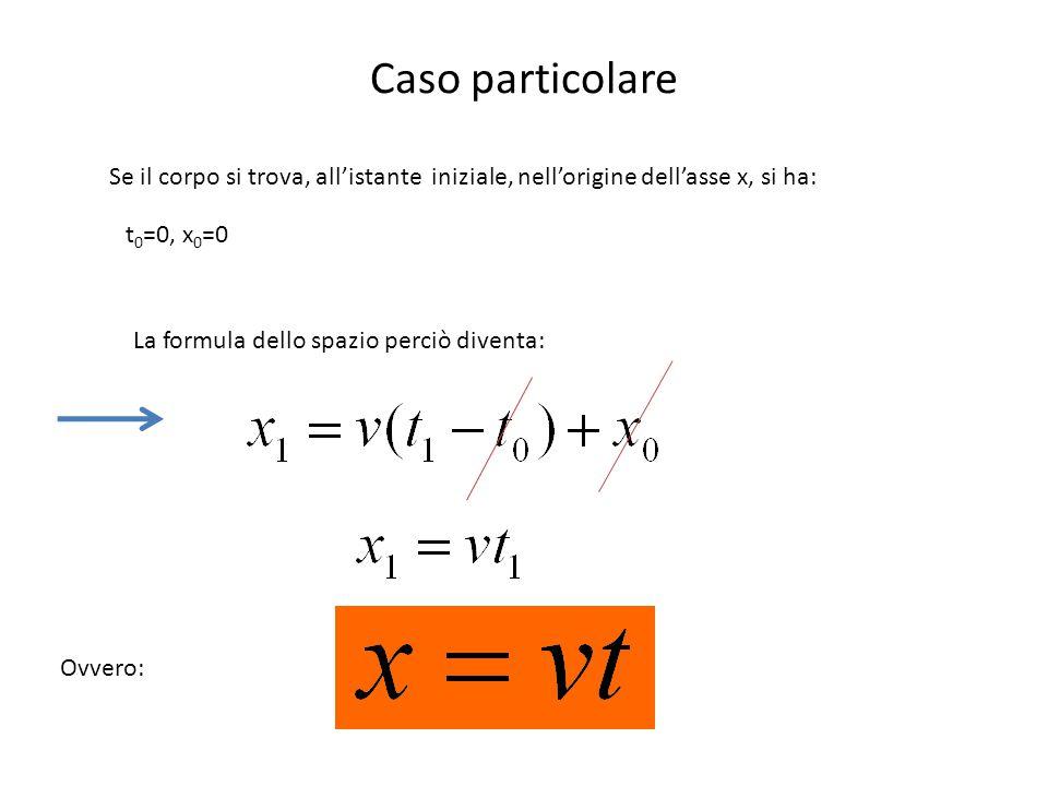 Caso particolare Ovvero: Se il corpo si trova, all'istante iniziale, nell'origine dell'asse x, si ha: t 0 =0, x 0 =0 La formula dello spazio perciò di