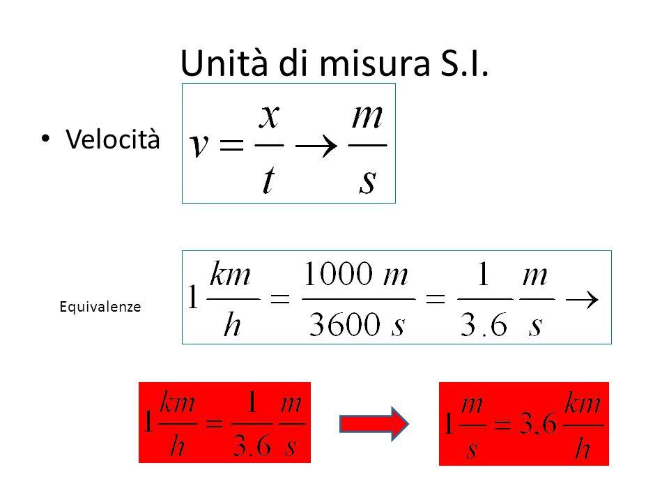 Unità di misura S.I. Velocità Equivalenze