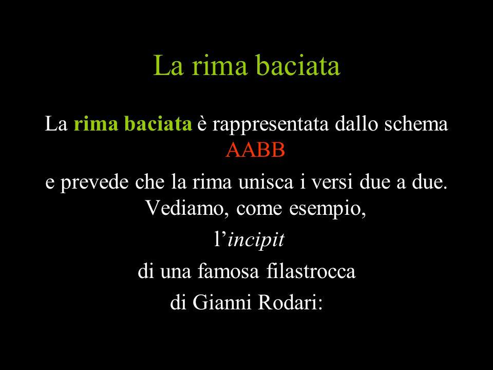 Incipit de La filastrocca di Pinocchio : un libro di Gianni Rodari Qui comincia, aprite l'occhio, A l'avventura di Pinocchio, A burattino famosissimo B per il naso arcilunghissimo.