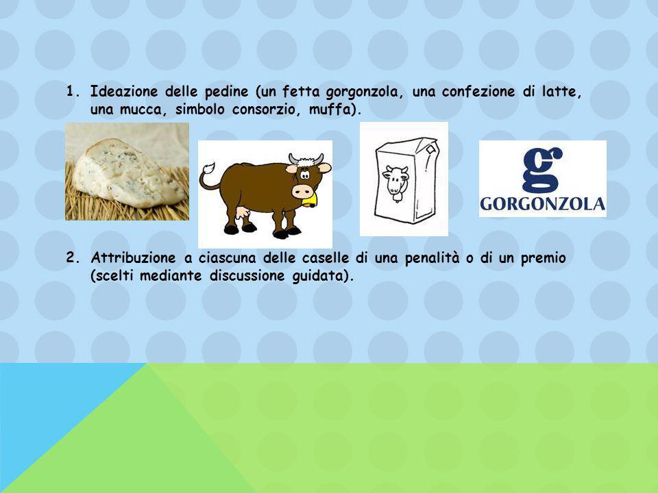 1.Ideazione delle pedine (un fetta gorgonzola, una confezione di latte, una mucca, simbolo consorzio, muffa). 2.Attribuzione a ciascuna delle caselle