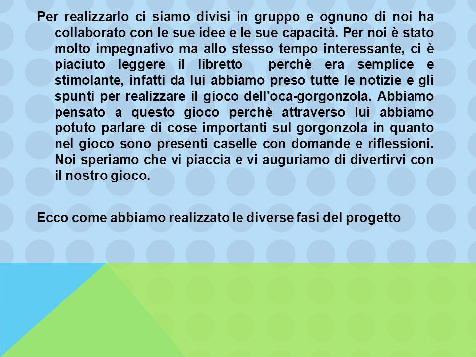 Fasi teoriche per la realizzazione del Gioco del gorgonzola dop (Gioco dell oca) 1.