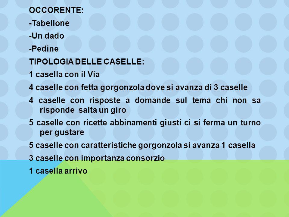 OCCORENTE: -Tabellone -Un dado -Pedine TIPOLOGIA DELLE CASELLE: 1 casella con il Via 4 caselle con fetta gorgonzola dove si avanza di 3 caselle 4 case