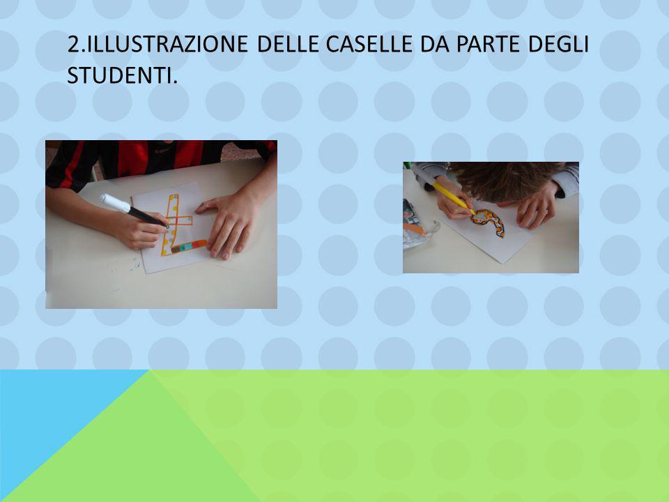 2.ILLUSTRAZIONE DELLE CASELLE DA PARTE DEGLI STUDENTI.