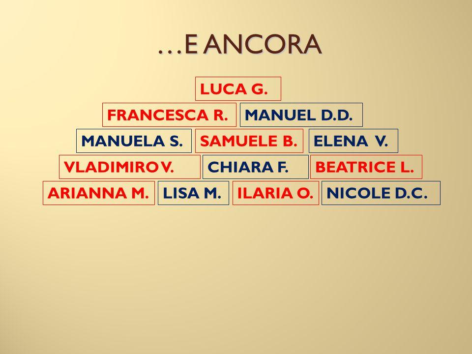 NICOLE D.C. LUCA G. SAMUELE B. ILARIA O. BEATRICE L. ARIANNA M. MANUELA S. MANUEL D.D. ELENA V. FRANCESCA R. LISA M. CHIARA F.VLADIMIRO V. …E ANCORA