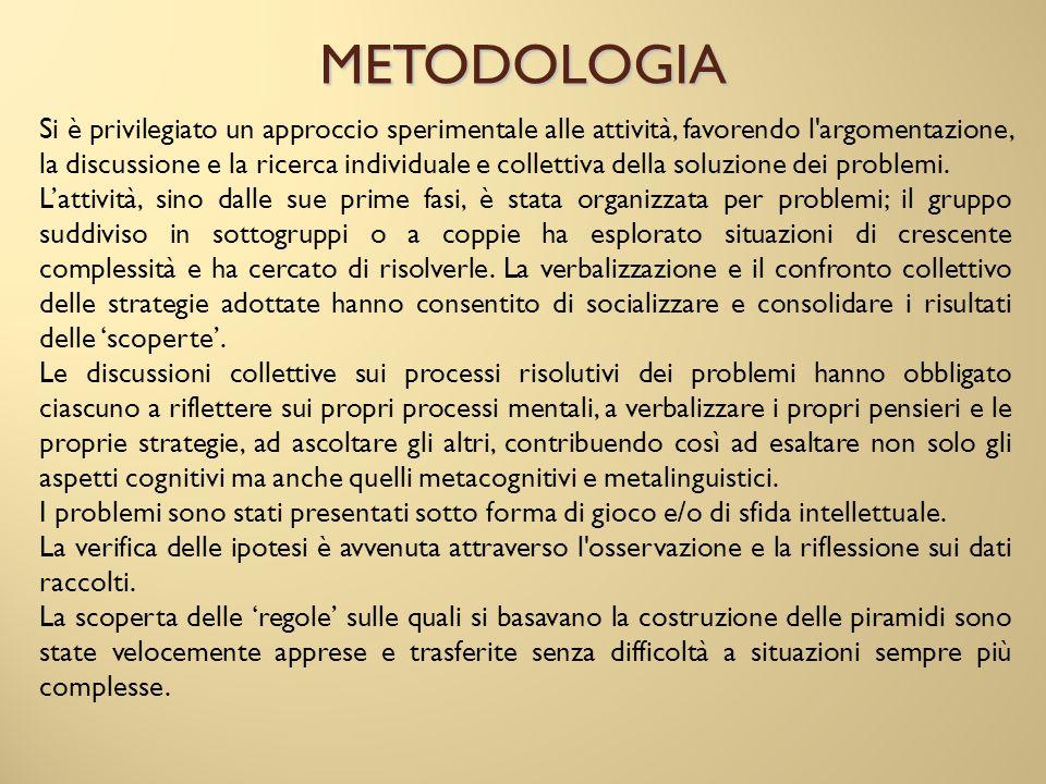 METODOLOGIA Si è privilegiato un approccio sperimentale alle attività, favorendo l'argomentazione, la discussione e la ricerca individuale e collettiv