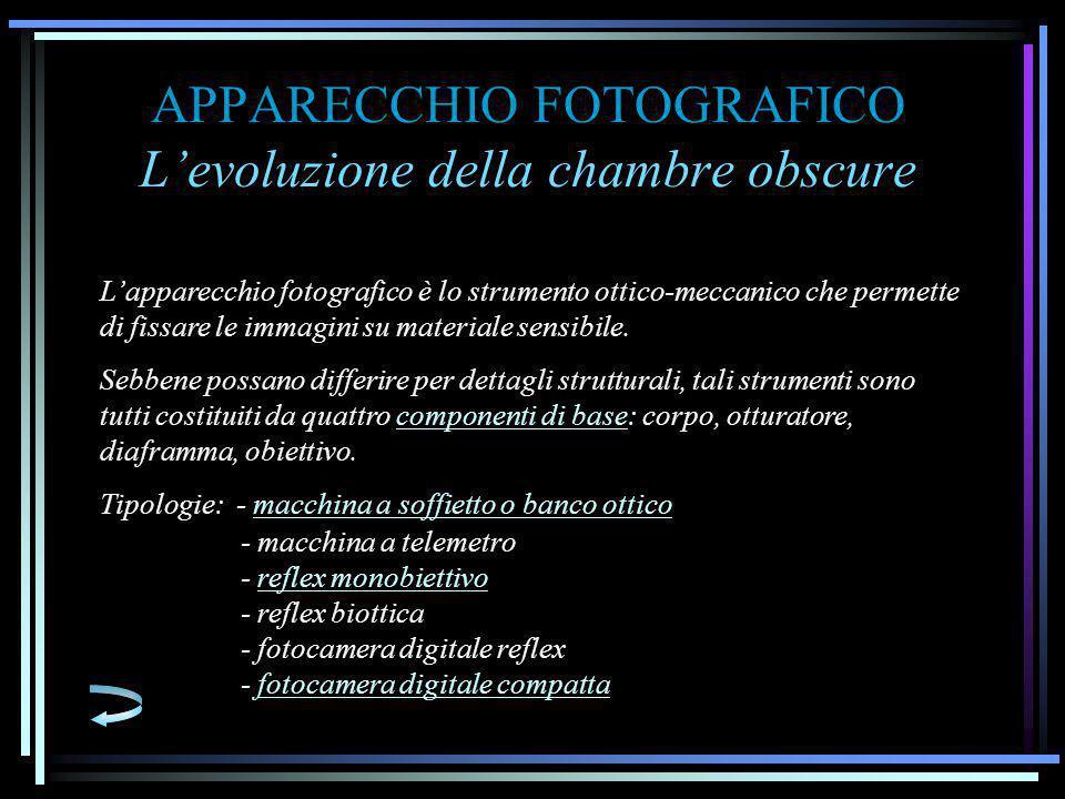 APPARECCHIO FOTOGRAFICO L'evoluzione della chambre obscure L'apparecchio fotografico è lo strumento ottico-meccanico che permette di fissare le immagini su materiale sensibile.