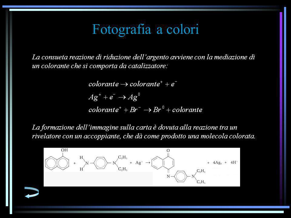 Fotografia a colori La consueta reazione di riduzione dell'argento avviene con la mediazione di un colorante che si comporta da catalizzatore: La formazione dell'immagine sulla carta è dovuta alla reazione tra un rivelatore con un accoppiante, che dà come prodotto una molecola colorata.