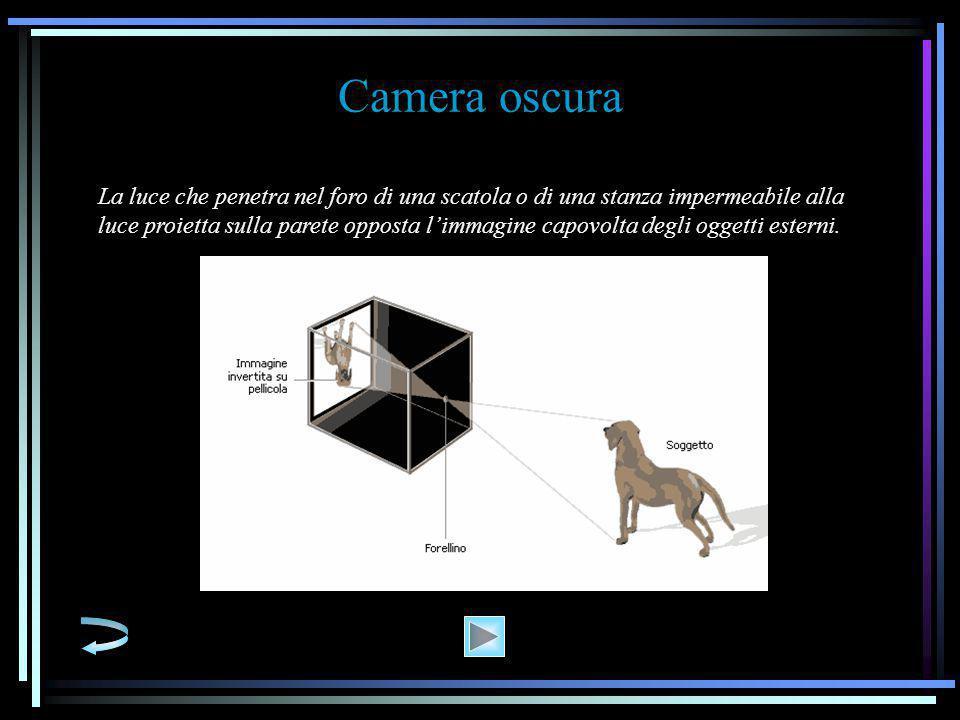 Camera oscura La luce che penetra nel foro di una scatola o di una stanza impermeabile alla luce proietta sulla parete opposta l'immagine capovolta degli oggetti esterni.
