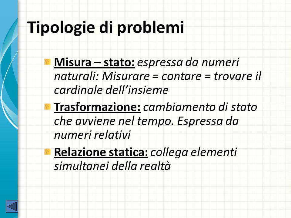 Tipologie di problemi Misura – stato: espressa da numeri naturali: Misurare = contare = trovare il cardinale dell'insieme Trasformazione: cambiamento di stato che avviene nel tempo.