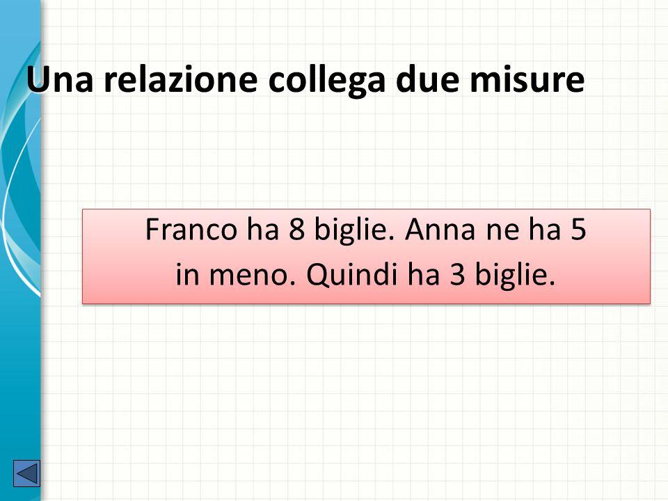 Una relazione collega due misure Franco ha 8 biglie.