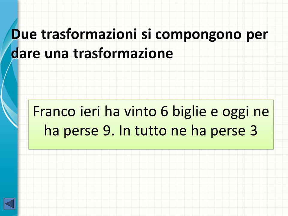 Due trasformazioni si compongono per dare una trasformazione Franco ieri ha vinto 6 biglie e oggi ne ha perse 9.