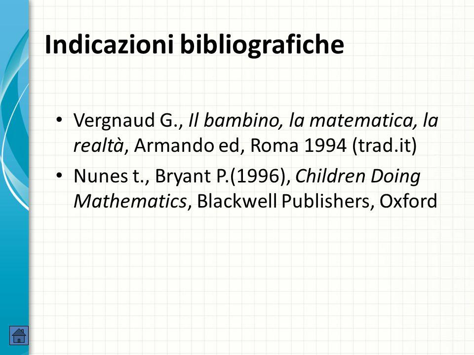 Indicazioni bibliografiche Vergnaud G., Il bambino, la matematica, la realtà, Armando ed, Roma 1994 (trad.it) Nunes t., Bryant P.(1996), Children Doing Mathematics, Blackwell Publishers, Oxford