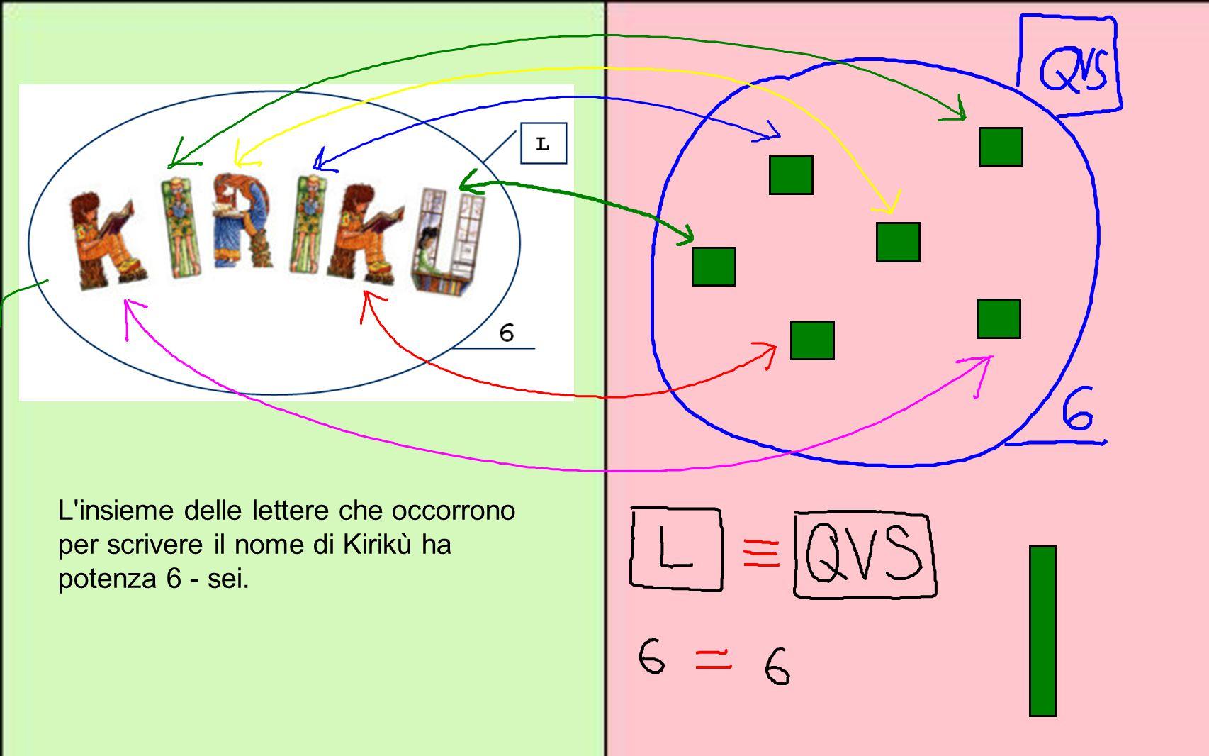 L insieme delle lettere che occorrono per scrivere il nome di Kirikù ha potenza 6 - sei.