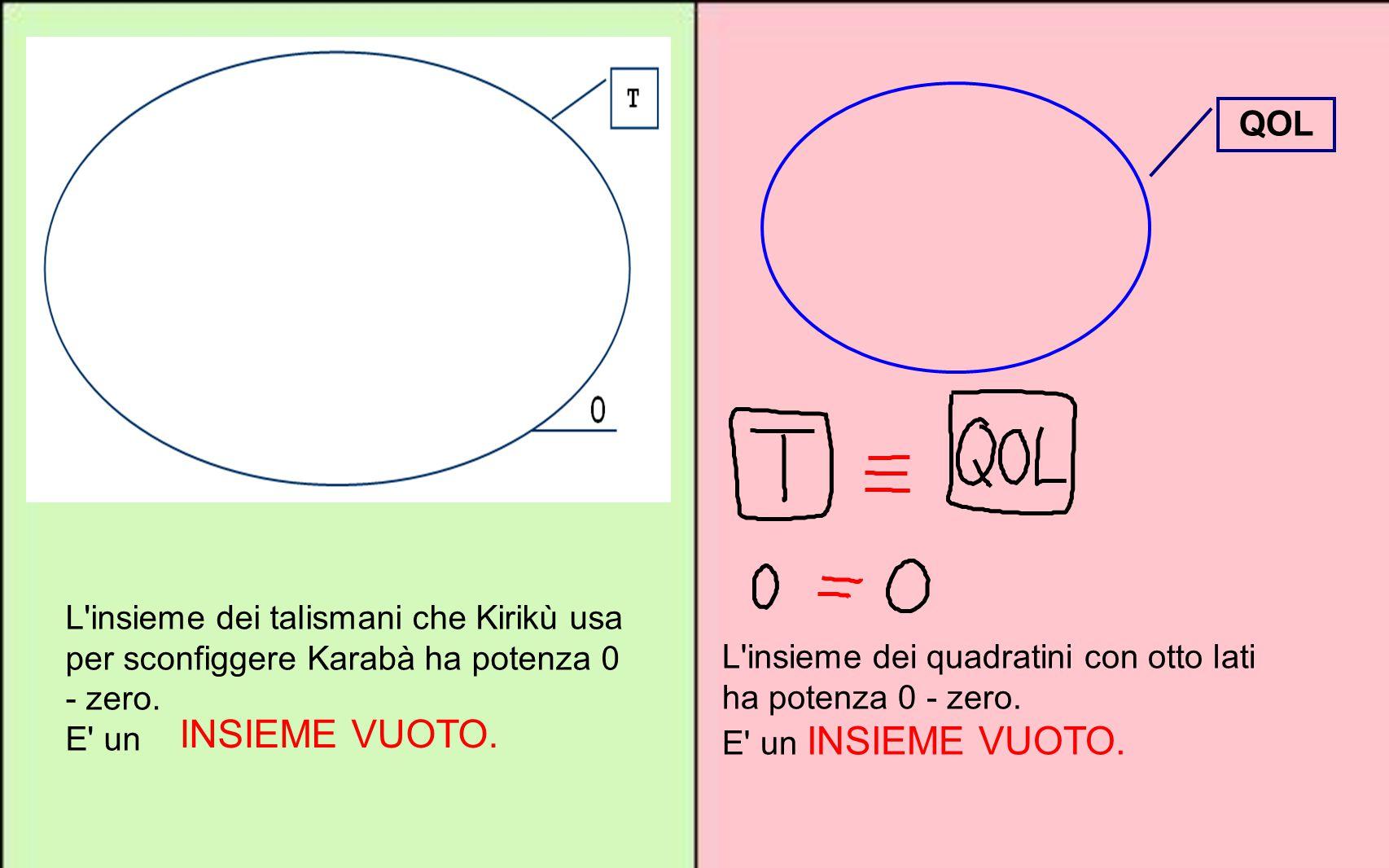 L insieme dei talismani che Kirikù usa per sconfiggere Karabà ha potenza 0 - zero.