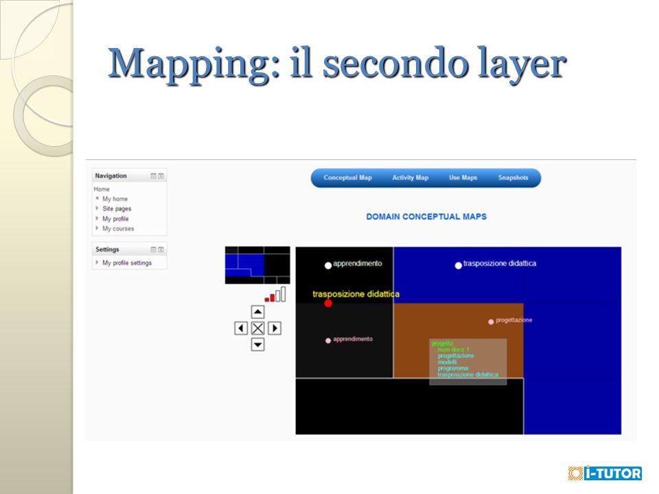 Mapping: il secondo layer