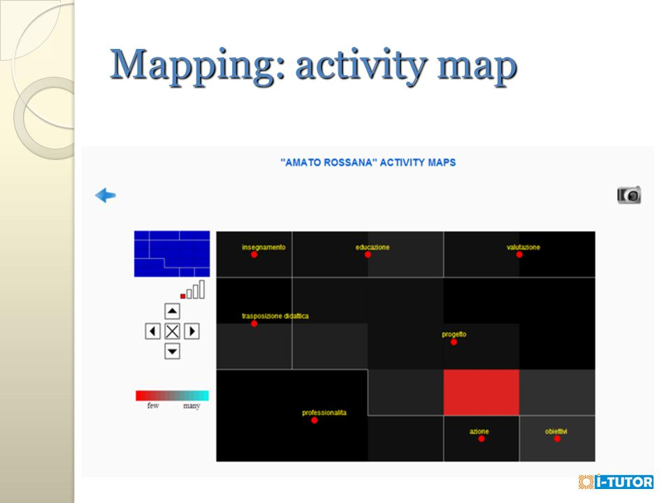 Mapping: activity map