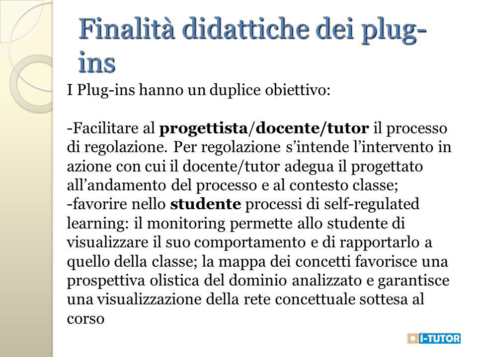 Finalità didattiche dei plug- ins I Plug-ins hanno un duplice obiettivo: -Facilitare al progettista/docente/tutor il processo di regolazione.