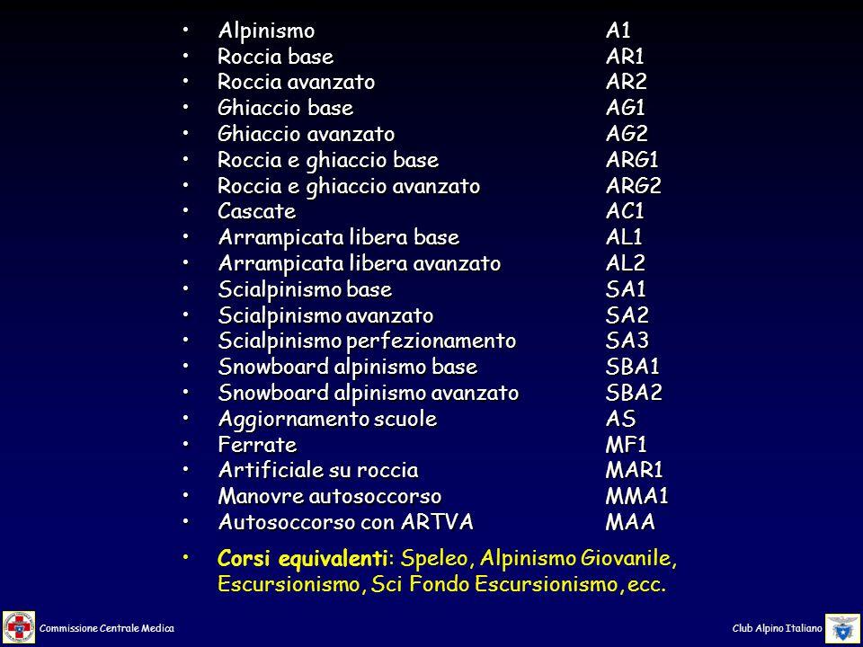 Commissione Centrale Medica Club Alpino Italiano Si consiglia al Docente di prendere accurata visione delle presentazioni prima di svolgere le lezioni.