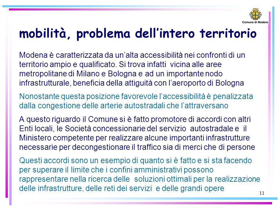 11 mobilità, problema dell'intero territorio Modena è caratterizzata da un'alta accessibilità nei confronti di un territorio ampio e qualificato. Si t