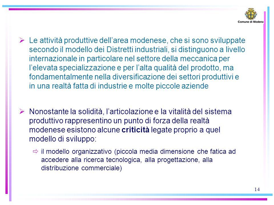 14  Le attività produttive dell'area modenese, che si sono sviluppate secondo il modello dei Distretti industriali, si distinguono a livello internaz