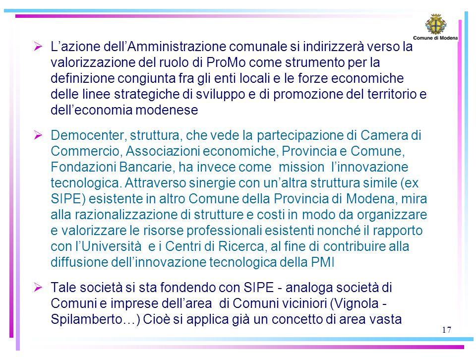 17  L'azione dell'Amministrazione comunale si indirizzerà verso la valorizzazione del ruolo di ProMo come strumento per la definizione congiunta fra