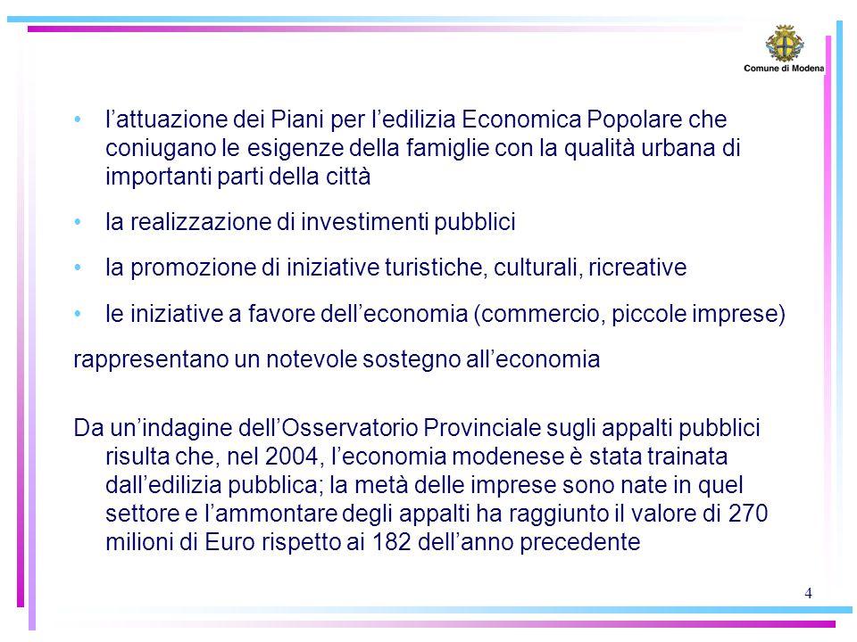 4 l'attuazione dei Piani per l'edilizia Economica Popolare che coniugano le esigenze della famiglie con la qualità urbana di importanti parti della ci