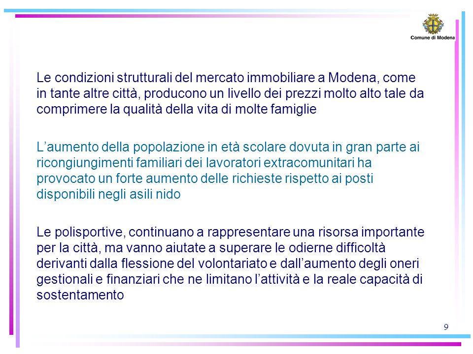 9 Le condizioni strutturali del mercato immobiliare a Modena, come in tante altre città, producono un livello dei prezzi molto alto tale da comprimere