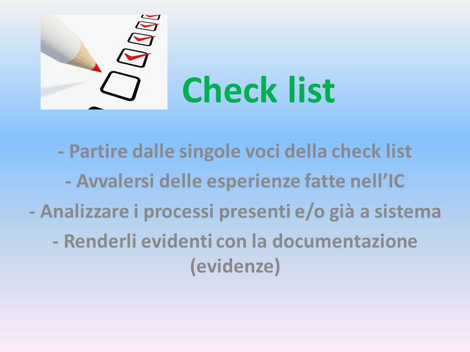 Check list - Partire dalle singole voci della check list - Avvalersi delle esperienze fatte nell'IC - Analizzare i processi presenti e/o già a sistema - Renderli evidenti con la documentazione (evidenze)