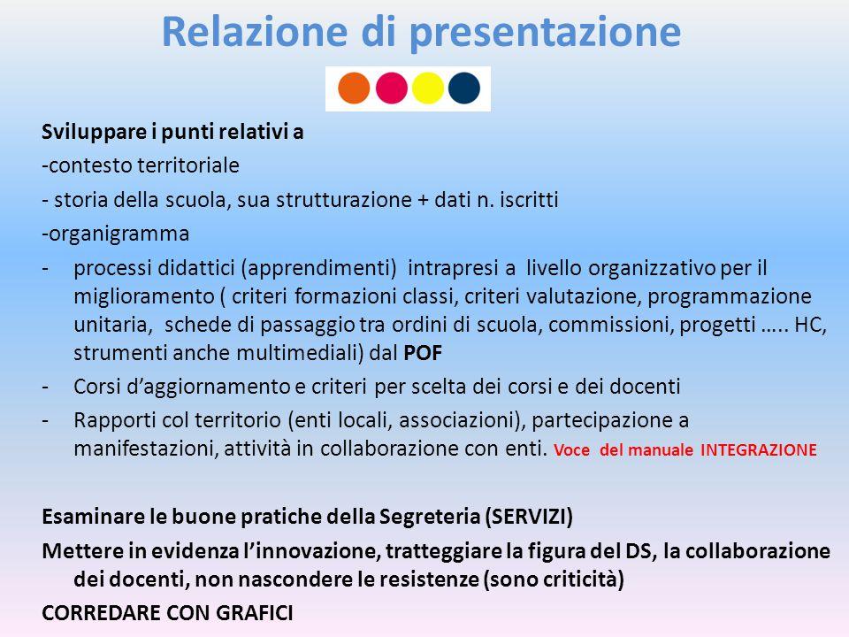 Relazione di presentazione Sviluppare i punti relativi a -contesto territoriale - storia della scuola, sua strutturazione + dati n.