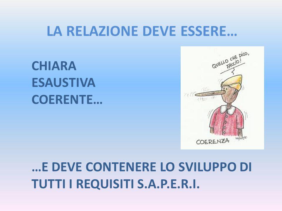 LA RELAZIONE DEVE ESSERE… CHIARA ESAUSTIVA COERENTE… …E DEVE CONTENERE LO SVILUPPO DI TUTTI I REQUISITI S.A.P.E.R.I.