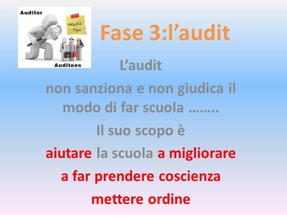 Fase 3:l'audit L'audit non sanziona e non giudica il modo di far scuola ……..